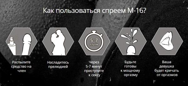 Применение спрея М-16