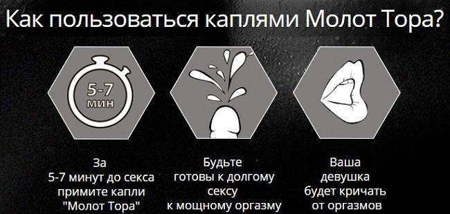 Применение препарата Молот Тора