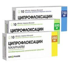 Лечение простатита Ципрофлоксацином: инструкция по применению