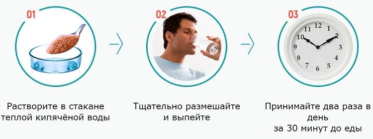 Инструкция по применению лекарственного средства Уротрин